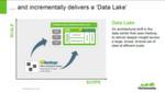 Abbildung 1: Die Vision künftiger Datenspeicherung und -verarbeitung ist ist ein 'Datensee' - Hadoop kann die Grundlage dafür sein. Ebay ist einer der größten Hadoop-Anwender, beteiligt sich sehr aktiv an verschiedenen Apache-Hadoop-Projekten und kommt dieser Sichtweise schon sehr nahe. Seine Hadoop-Implementierung ersterckt sich über 8 tbis 10 TB neu hinzukommende Daten pro Tag - mehr als 4.000 Knoten und mehr als 40.000 Kerne