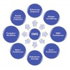 Klassisches DMS versus SharePoint – welche Unterschiede gibt es?