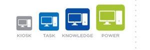 Nutanix bietet Web-Scale-Infrastrukturen pro Desktop