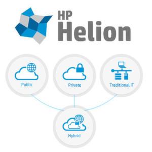 """Details zur HP OpenStack-Distribution unter der Marke """"Helion"""""""