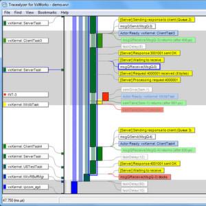 Bild 1: Hauptansicht von Tracealyzer mit Scheduling und verschiedenen Ereignissen