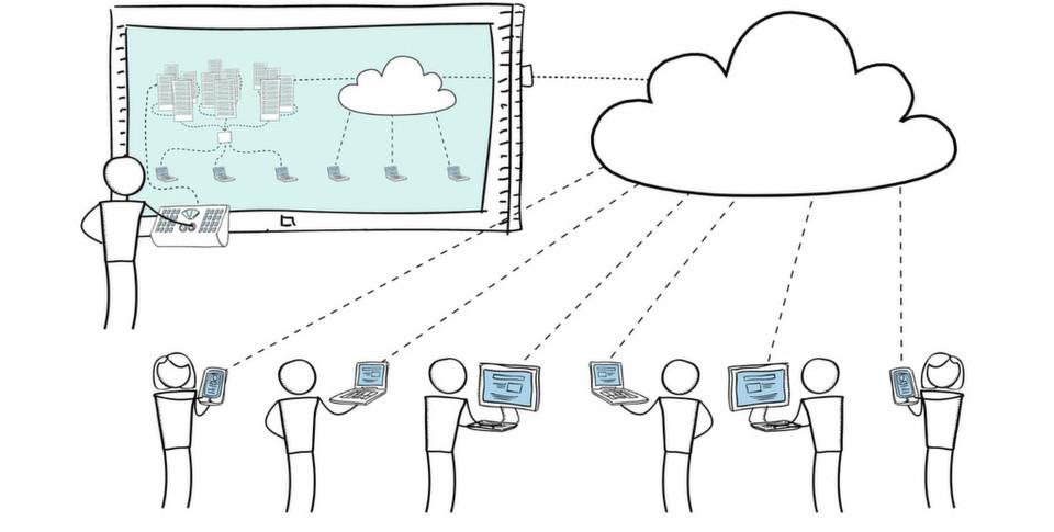 Desktop-as-a-Service mit Amazon WorkSpaces ist ab sofort auch für die Region EU West und somit in Europa verfügbar.