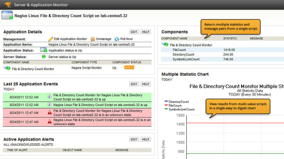 "Screenshot aus dem Solarwinds-Tool ""Virtualization Manager""."