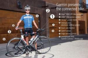 So stellt sich der Navi-Hersteller Garmin das Connected Bike vor: Vernetzte Elektronik von der Schaltung bis zum Herzschlagsensor.