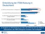 Die Entwicklung der ITSM-Nutzung in Deutschland zeigt, dass sich der Anteil an Unternehmen, die ITSM-Werkzeuge einsetzen, in den letzten vier Jahren nahezu verdoppelt hat.