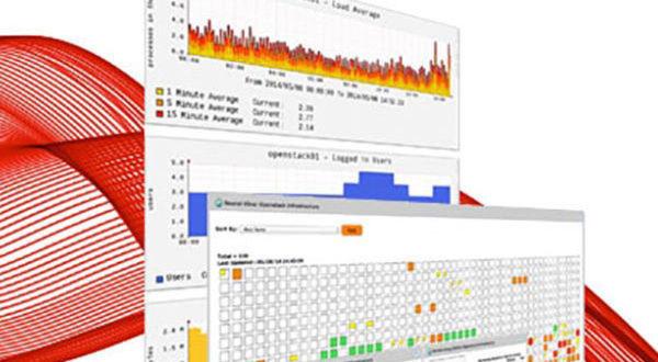 CloudHub von Groundwork ermöglicht das Performance-Monitoring von OpenStack-Systemen.