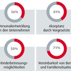 Daten und Fakten aus der Pharmaindustrie 2014
