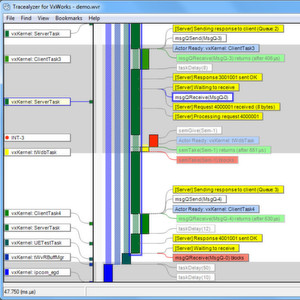 Tracealyzer main view - scheduling and various events.