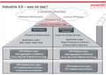 """Industrie 4.0 ermöglicht es, durch Technologie (IT) die internen Produktions-Ressourcen flexibler und damit effizienter einzusetzen, hin zu einer Smart Factory. Darüber hinaus ermöglicht diese Technologie aber auch ganz neue Geschäftsmodelle, durch die Herstellung von intelligenten Produkten, die zum Beispiel """"as a Service"""" bereitgestellt werden können oder mit intelligenten Add-on Services ergänzt werden."""