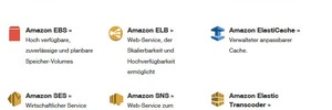 Kostenloser Cloud-Einstieg mit Amazon Web Services
