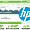 HP kauft sich bei Hortonworks ein
