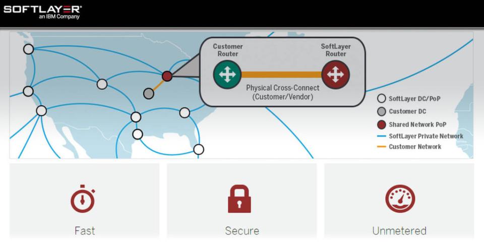 IBM zählt SoftLayer zählt zu wichtigsten Akquisitionen für die eigenen Cloud-Angebote.