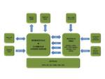 Odroid W: Hardwarekomponenten im Blick