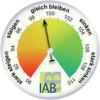 IAB-Arbeitsmarktbarometer weiter gedämpft