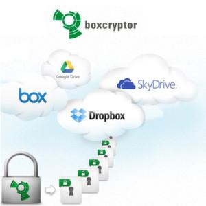 Professionell verschlüsseln: Boxcryptor ermöglicht jetzt auch die Verbindung zu externen Benutzerverzeichnissen wie Active Directory oder LDAP.