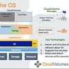 VMware kauft Cloud Volumes, einen Spezialisten für Echtzeit-Application Delivery