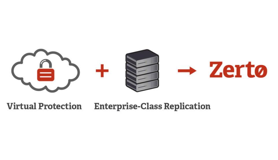 Zerto erweitert seine Virutal-Replication-Plattform um zusätzliche Funktionen.
