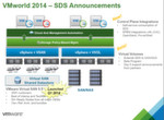 Abbildung 1: Software Defined Storage bezieht nunmehr SAN und NAS ein.