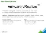 Abbildung 3: Hier einmal eine übersichtliche Darstellung des vRealize-Angebots für Installationen on premise und aus der VMware Hybrid Cloud.