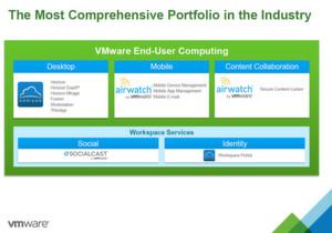 VMware strukturiert das Portfolio für das End-User-Computing neu.