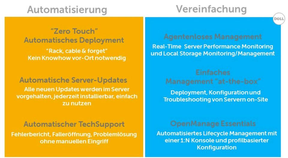 """Die 13. Server-Generation bei Dell bietet keinen """"Big Bang"""", vielmehr gebe es viele Verbesserungen im Detail, erläutert Peter Dümig, Field Product Manager Enterprise Solutions bei Dell, etwa 130. Diese orientierten sich an dem von Kunden gewünschen höheren Automatisierungsgrad und der Vereinfachung bei der Implemetierung und dem betrieb der Server."""