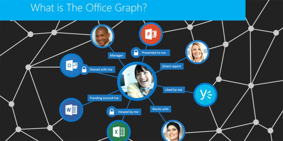 Office Graph erleichtert das Auffinden relevanter Informationen in Office 365-Umgebungen.