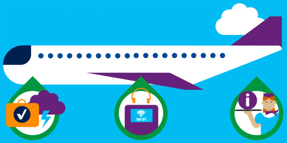 Mit Office 365 realisert der Paderborn-Lippstadt Airport moderne Arbeitsmodelle in der Cloud - zusammen mit Microsoft Surface verwirklicht Delta Airlines das papierlose Cockpit.