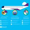 So revolutionieren Cloud Services die Luftfahrt
