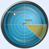 Diagnose, Fehlerbehebung und Optimierung von Drahtlos-Netzwerken