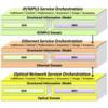 MEF will Internet und CE 2.0 kombinieren