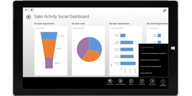Neu aufgelegt: Microsoft Dynamics CRM 2015