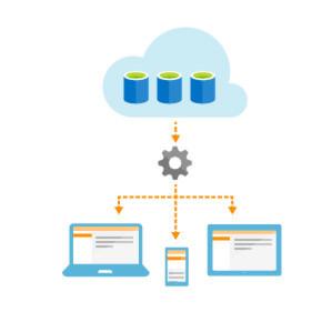 SQL-Datenbanken in der Microsoft-Cloud betreiben