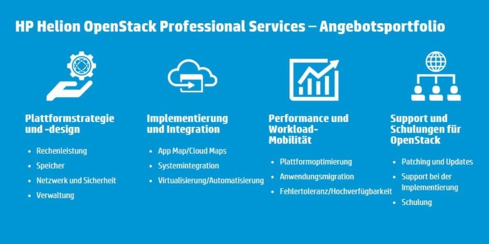 HPs verweist auf vier Jahre Erfahrung beim Betrieb von OpenStack-gestützten Cloud-Services.