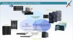 Abbildung 2: Das kompltte x86-Portfolio von IBM, bald komplett im Besitz von Lenovo; alles, was 'Pure' in der Bezeichnung trägt, bleibt jedoch bei IBM, lediglich den Chassis-Bau übernimmt Lenovo. Dasselbe gilt für die 'Flex'-Systeme.