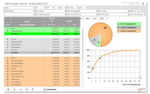 antares analyzer von antares Informations-Systeme GmbH antares analyzer ist eine Lösung für Management-Reporting und unternehmensweite Datenanalyse. Das webbasierte Frontend enthält eine Sammlung der gebräuchlichsten betriebswirtschaftlichen Analysen, wie z.B. Soll-Ist-Vergleich, Top-N- und ABC-Analysen sowie umfangreiche Grafiken.