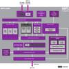 Wie der 64-Bit MIPS-Warrior-Core die CPUs in Mobilgeräten verändert
