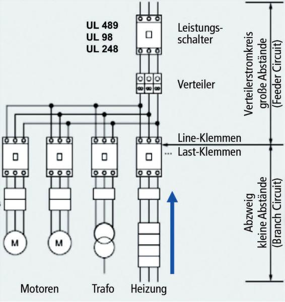 bild 4  schematische darstellung der trennlinie von branch