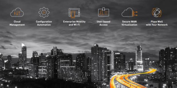 Das sichere Firmennetz aus der Wolke