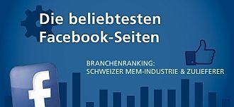 SMM-Facebook-Ranking