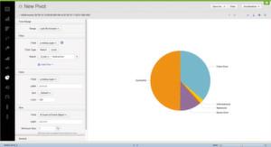 Die Version 6.2 von Splunk Enterprise unterstützt nun die Überführung der Analysedaten in Pivot-Tabellen.