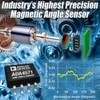 Magnetischer Winkelaufnehmer für DC-Motoren