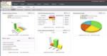 Abbildung 3: Red Hat Cloud Forms 3.1 verfügt über eine Reihe von Dashboards, die Administratoren individuell an ihre Bedürfnisse anpassen können.