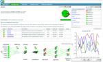 CA Unified Infrastructure Management von CA Technologies CA Unified Infrastructure Management, bislang bekannt als Nimsoft Monitor, ist eine benutzerfreundliche Plattform, mit der IT-Organisationen und Service Provider ihre wichtigen Systeme und Services verwalten und optimieren können.