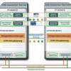 Stratus Technologies speckt Everrun für KMUs ab
