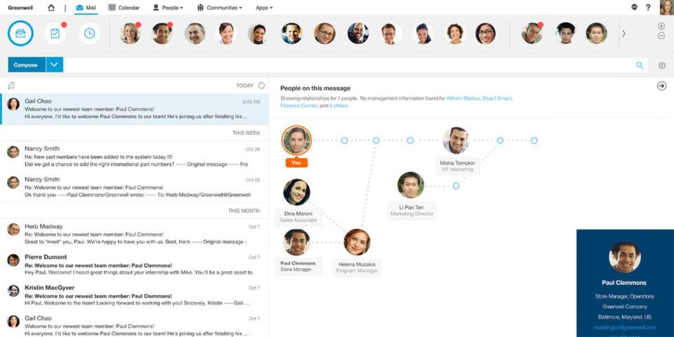 Intelligenter Posteingang mit IBM Verse: die Analytikfunktion zeigt die Beziehung zwischen Teammitgliedern an.