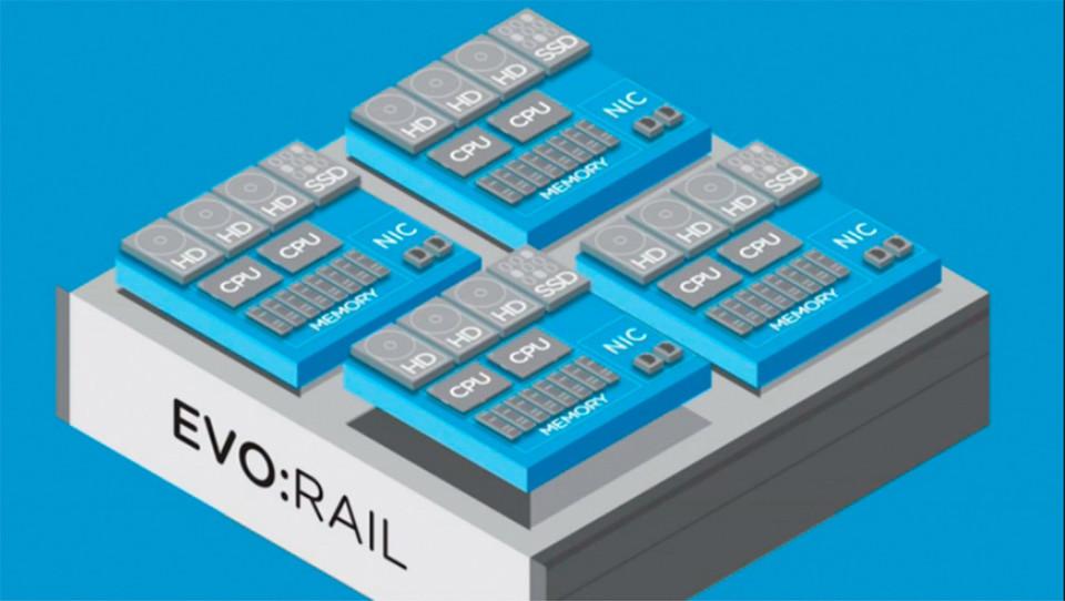 Jede EVO:Rail-Appliance besteht aus vier Hosts, die ihren lokalen Speicher zu einem virtuellen SAN bündeln.