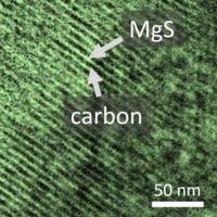 Neuer Elektrolyt ermöglicht Bau von Magnesium- Schwefel-Batterien