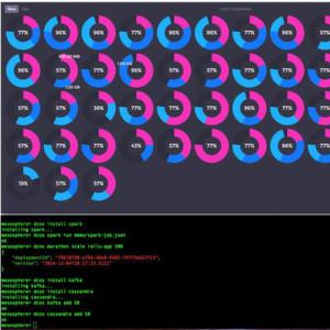 Ein neues Datacenter-Betriebssystem mit viel Startkapital