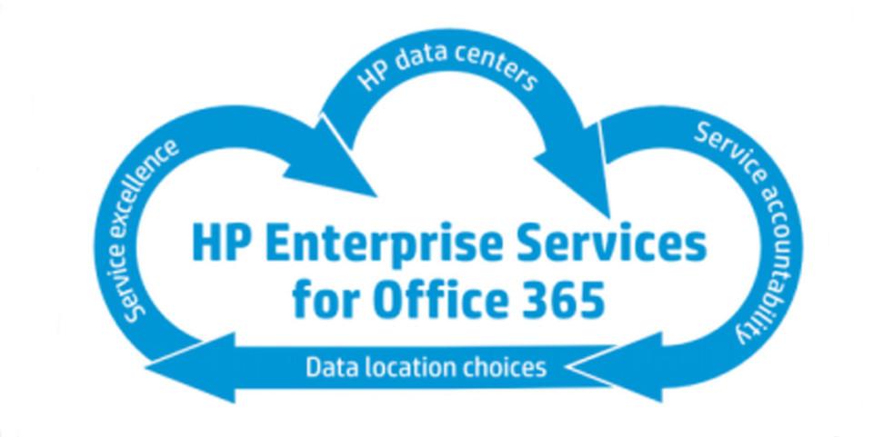 Mehr Produktivität durch eine sichere, cloud-basierte Lösung bei voller Kontrolle über Daten und IT verspricht das neue Serviceangebot von HP für Microsoft Office 365.