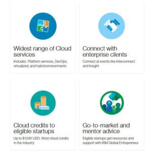 IBM bietet Start-ups Zugang zum Cloud-Portfolio